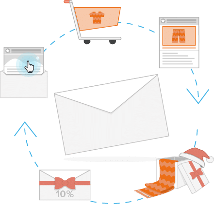 E-Mail Marketing Kampagne - Newsletter2Go