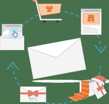 E-Mail Marketing Kampagne - Newsletter2Go
