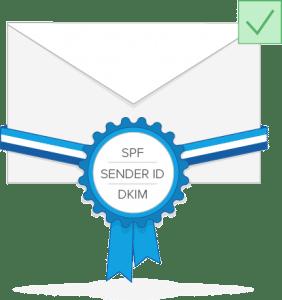 Zuverlässiger Versand - Newsletter2Go