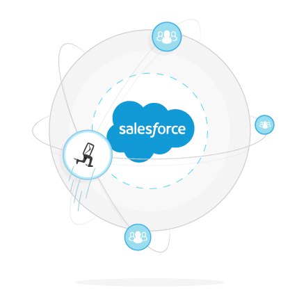 SalesForce CRM Email Marketing