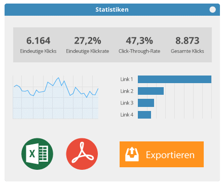 Email Marketing Software mit integriertem Reporting