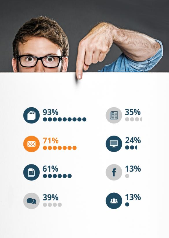 E-Mail Marketing - 10 Tipps Whitepaper